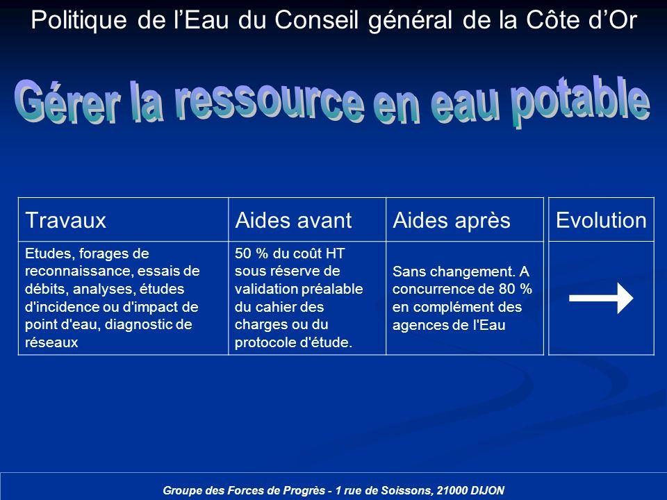 Politique de lEau du Conseil général de la Côte dOr Groupe des Forces de Progrès - 1 rue de Soissons, 21000 DIJON PARTICIPEZ À NOTRE GRAND JEU DE LÉTÉ.