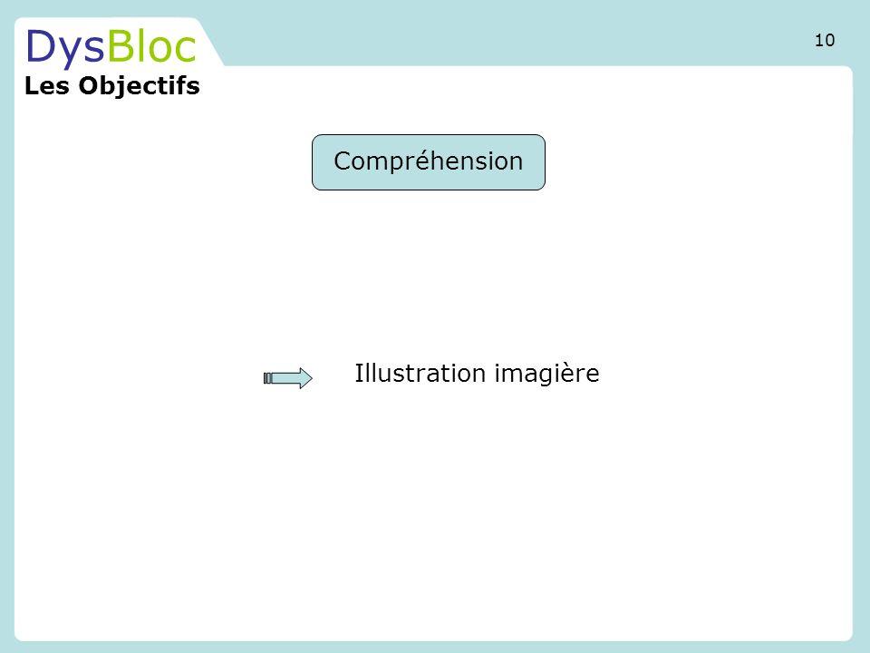 DysBloc Les Objectifs Compréhension Illustration imagière 10