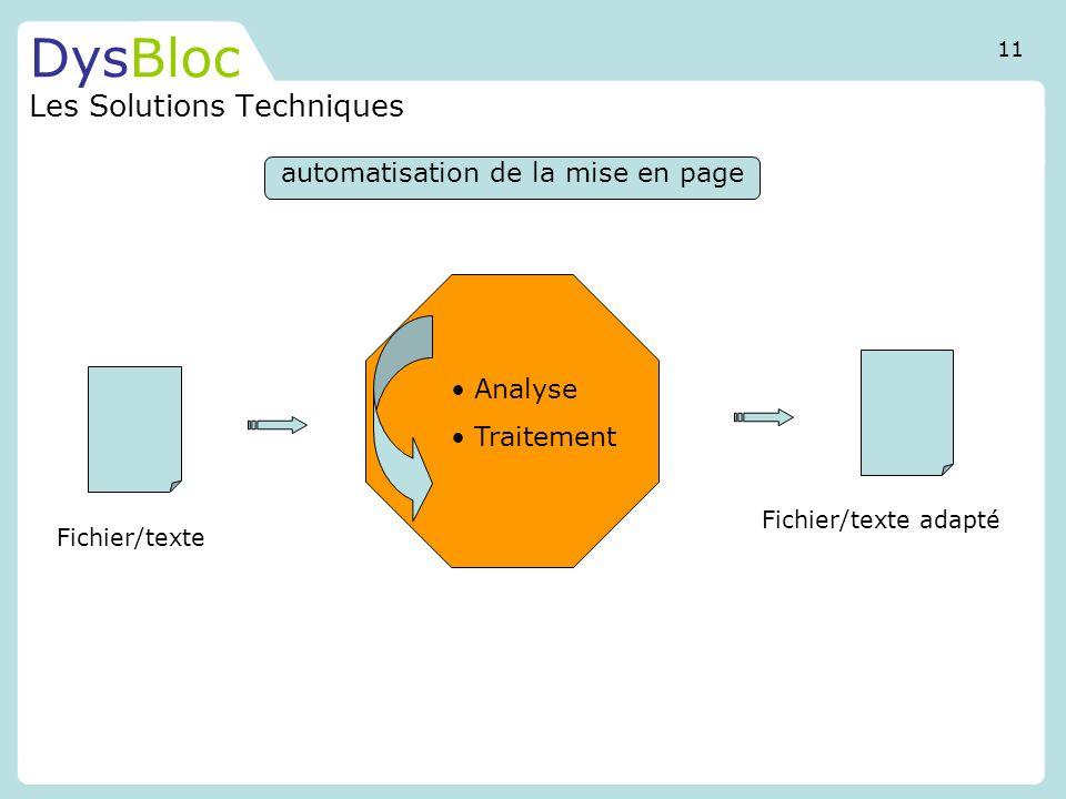 DysBloc Les Solutions Techniques Fichier/texte Fichier/texte adapté Analyse Traitement automatisation de la mise en page 11