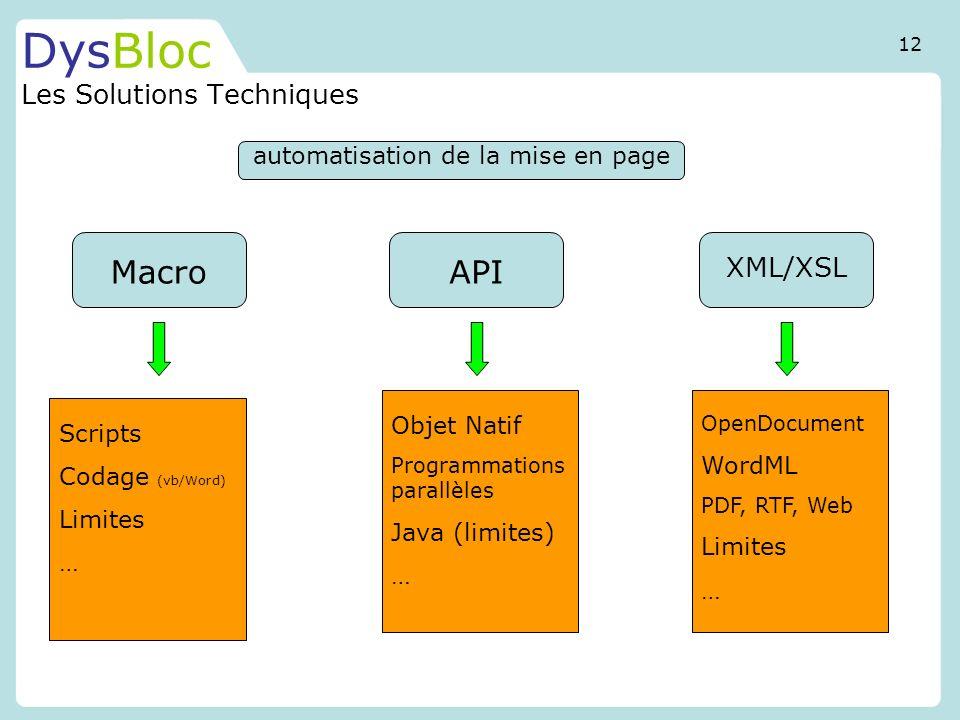 DysBloc Les Solutions Techniques MacroAPI XML/XSL Scripts Codage (vb/Word) Limites … Objet Natif Programmations parallèles Java (limites) … OpenDocume