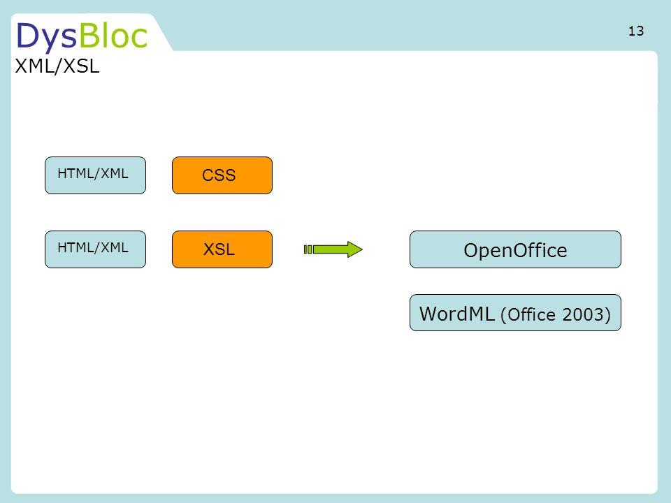 DysBloc XML/XSL HTML/XML CSS HTML/XML XSL OpenOffice WordML (Office 2003) 13