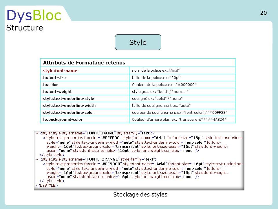 DysBloc Structure Style Attributs de Formatage retenus style:font-name nom de la police ex: