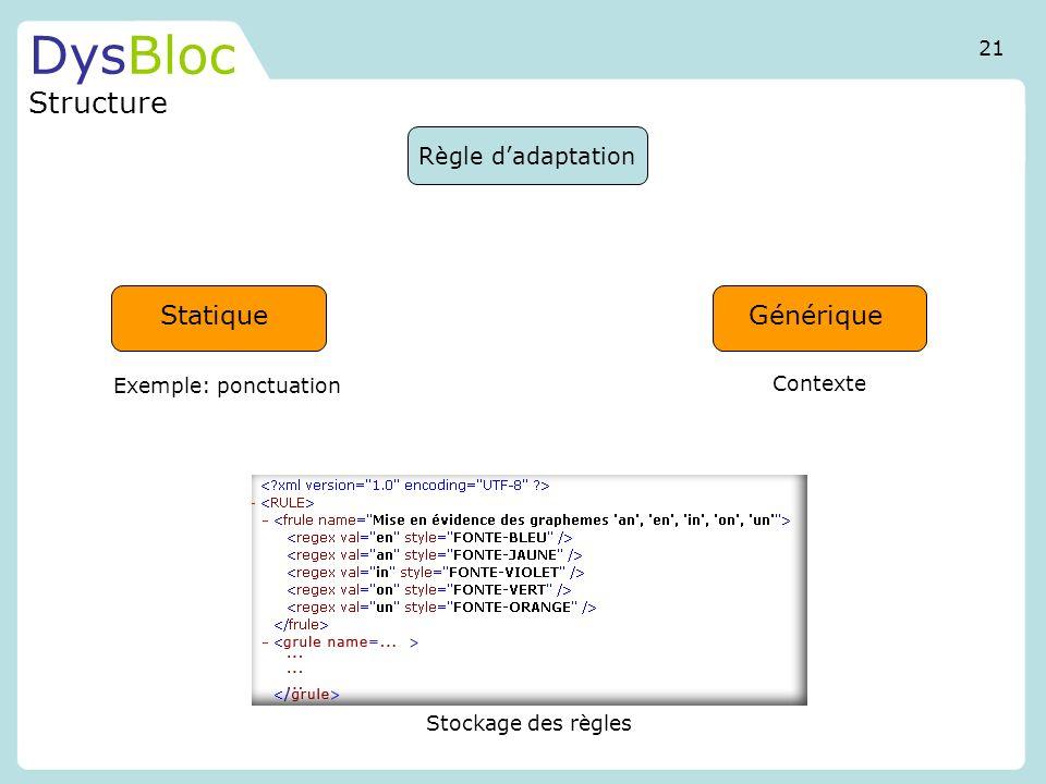 DysBloc Structure Règle dadaptation StatiqueGénérique Contexte Stockage des règles Exemple: ponctuation 21