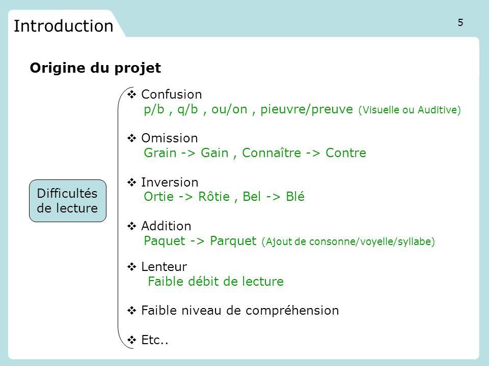 Origine du projet Difficultés de lecture Confusion p/b, q/b, ou/on, pieuvre/preuve (Visuelle ou Auditive) Omission Grain -> Gain, Connaître -> Contre