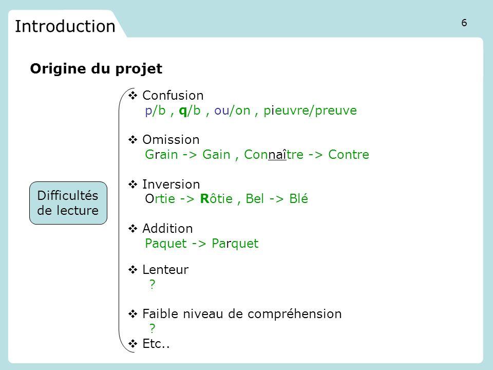 Origine du projet Difficultés de lecture Confusion p/b, q/b, ou/on, pieuvre/preuve Omission Grain -> Gain, Connaître -> Contre Inversion Ortie -> Rôti
