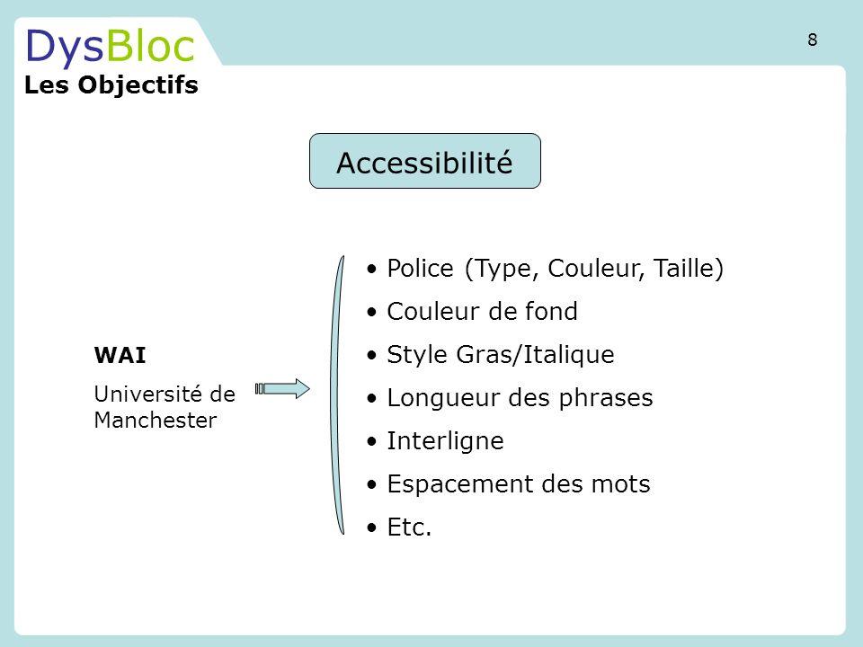 DysBloc Les Objectifs Accessibilité Police (Type, Couleur, Taille) Couleur de fond Style Gras/Italique Longueur des phrases Interligne Espacement des