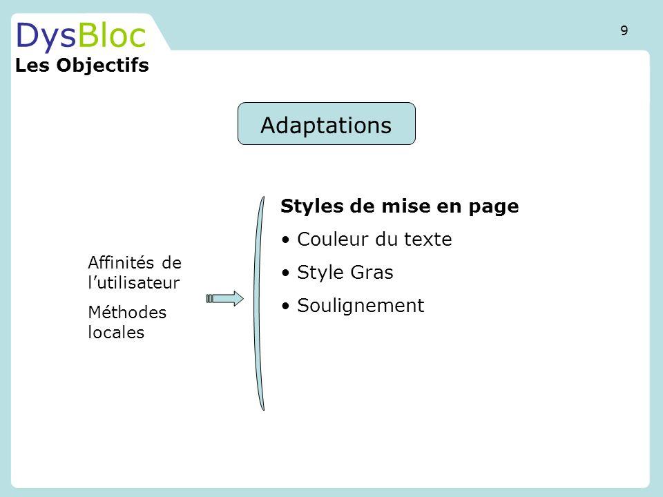DysBloc Les Objectifs Adaptations Styles de mise en page Couleur du texte Style Gras Soulignement Affinités de lutilisateur Méthodes locales 9