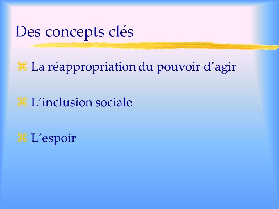 Questions portant sur : Les apports des activités extérieures; Ex.