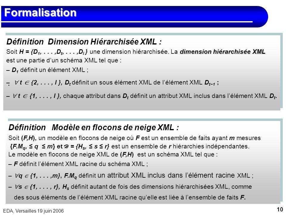 10 EDA, Versailles 19 juin 2006 Formalisation Définition Dimension Hiérarchisée XML : dimension hiérarchiséeXML Soit H = {D 1,...,D t,...,D l } une di