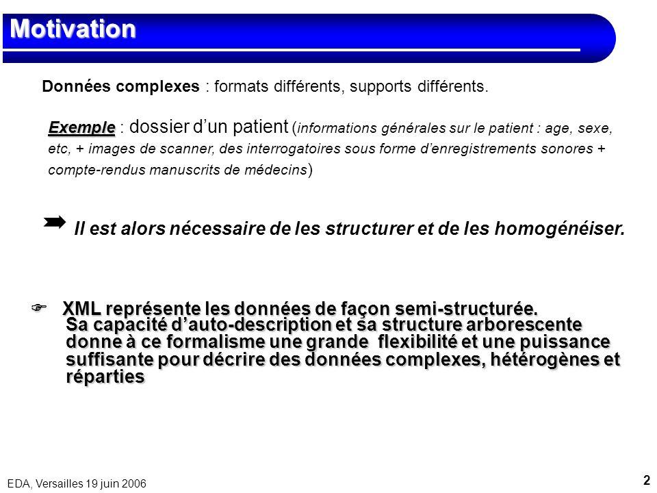 2 EDA, Versailles 19 juin 2006 Motivation Exemple Exemple : dossier dun patient ( informations générales sur le patient : age, sexe, etc, + images de
