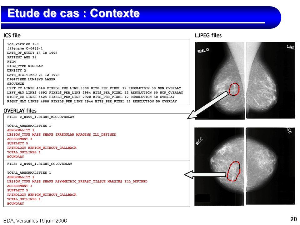 20 EDA, Versailles 19 juin 2006 Etude de cas : Contexte Etude de cas : Contexte