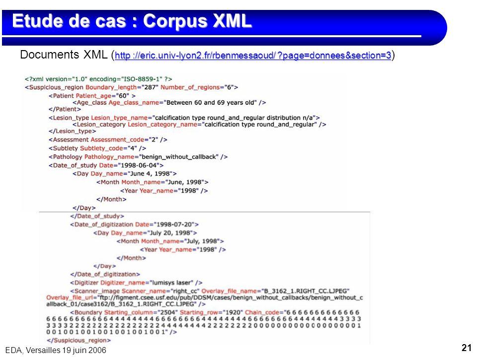 21 EDA, Versailles 19 juin 2006 Etude de cas : Corpus XML Etude de cas : Corpus XML http ://eric.univ-lyon2.fr/rbenmessaoud/ ?page=donnees&section=3 D