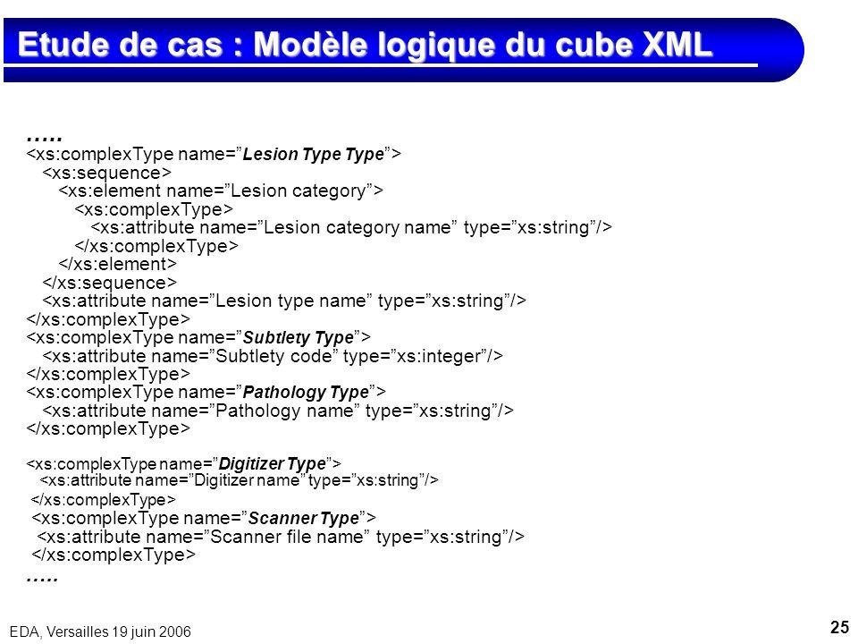 25 EDA, Versailles 19 juin 2006 ….. ….. Etude de cas : Modèle logique du cube XML