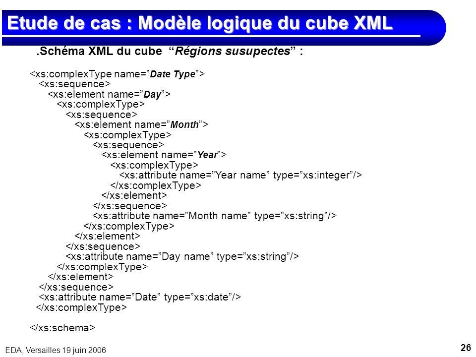 26 EDA, Versailles 19 juin 2006.Schéma XML du cube Régions susupectes : Etude de cas : Modèle logique du cube XML