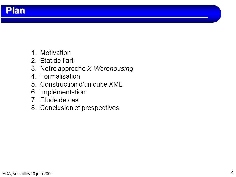 4 Plan Plan 1.Motivation 2.Etat de lart 3.Notre approche X-Warehousing 4.Formalisation 5.Construction dun cube XML 6.Implémentation 7.Etude de cas 8.C