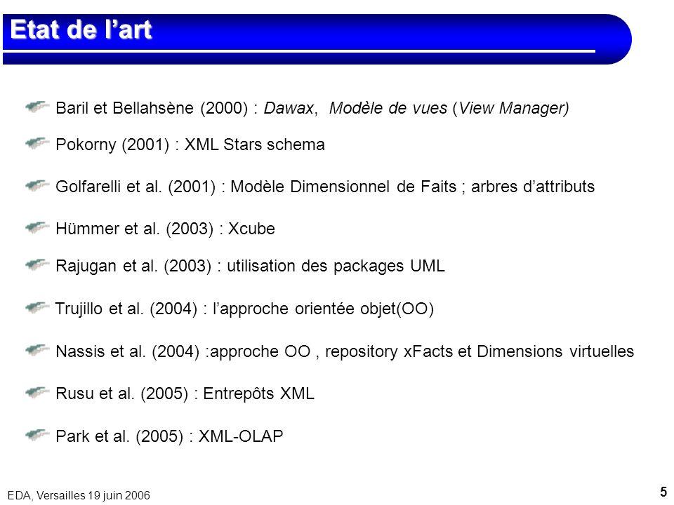 5 EDA, Versailles 19 juin 2006 Etat de lart Baril et Bellahsène (2000) : Dawax, Modèle de vues (View Manager) Park et al. (2005) : XML-OLAP Rusu et al