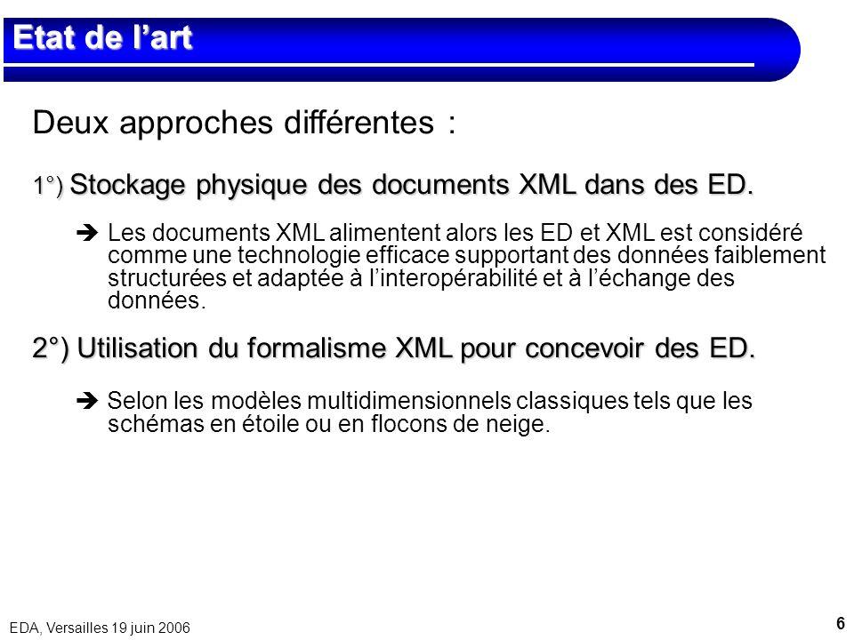 6 EDA, Versailles 19 juin 2006 Etat de lart Deux approches différentes : 1°) Stockage physique des documents XML dans des ED. Les documents XML alimen