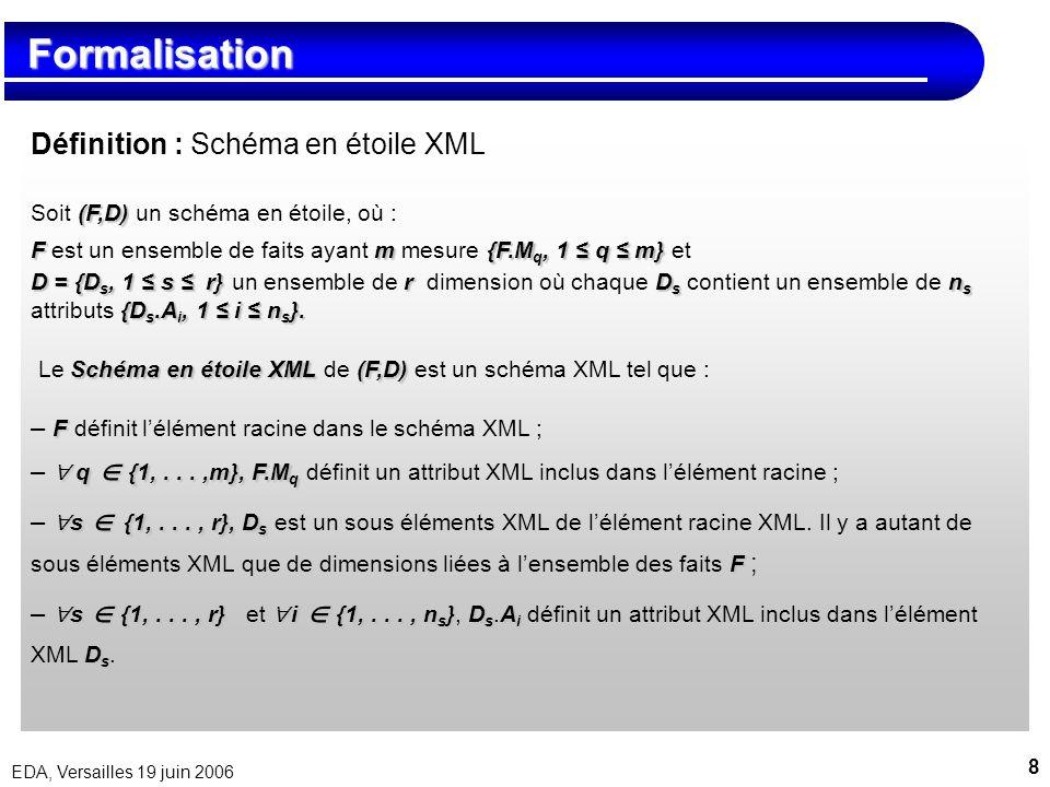 8 EDA, Versailles 19 juin 2006 Formalisation Définition : Schéma en étoile XML (F,D) Soit (F,D) un schéma en étoile, où : Fm{F.M q, 1 q m} F est un en