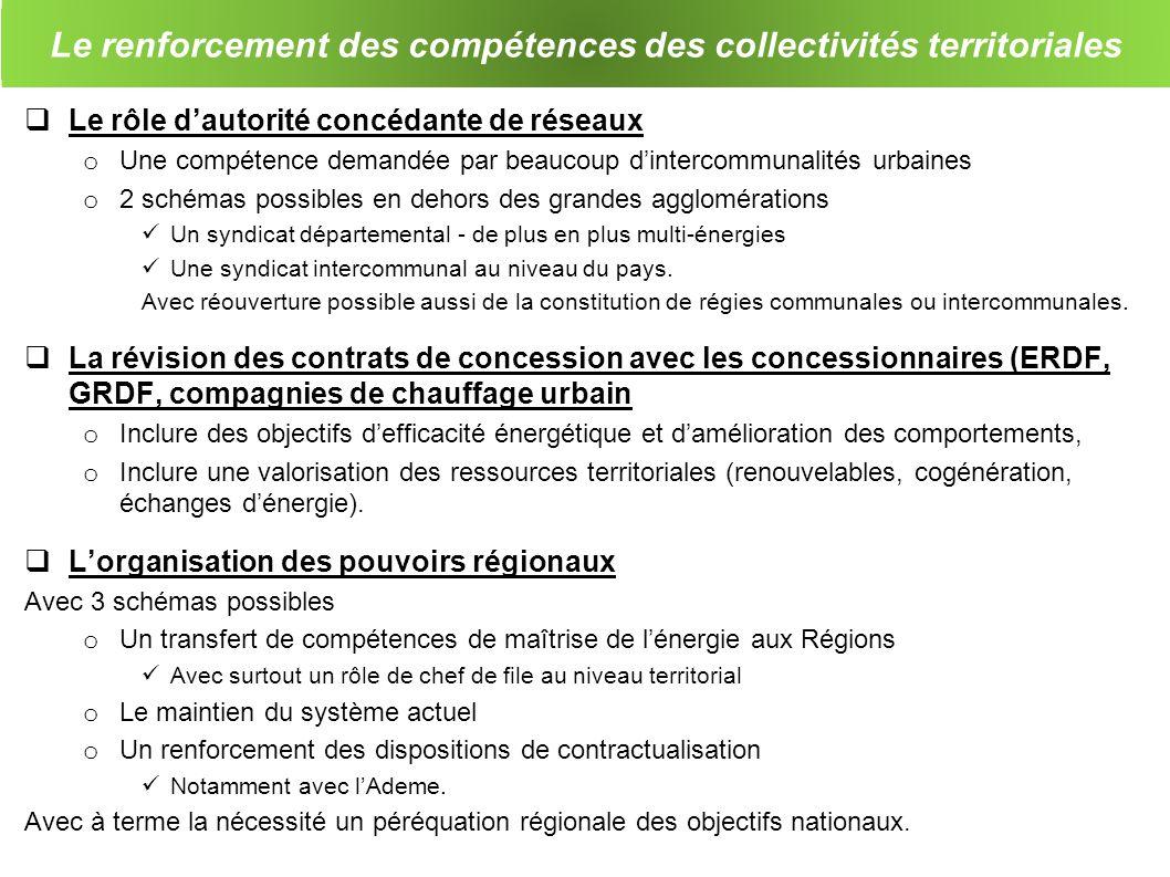Le renforcement des compétences des collectivités territoriales Le rôle dautorité concédante de réseaux o Une compétence demandée par beaucoup dintercommunalités urbaines o 2 schémas possibles en dehors des grandes agglomérations Un syndicat départemental - de plus en plus multi-énergies Une syndicat intercommunal au niveau du pays.