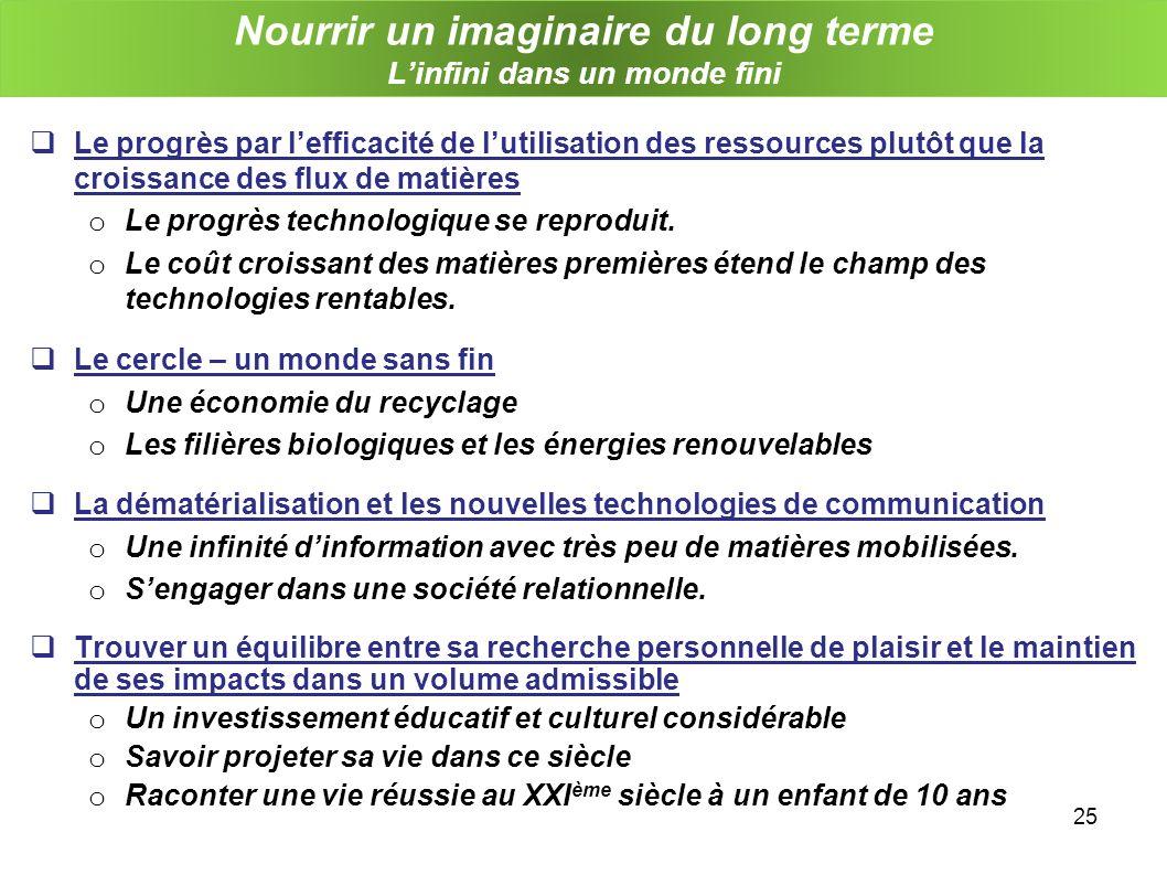 25 Nourrir un imaginaire du long terme Linfini dans un monde fini Le progrès par lefficacité de lutilisation des ressources plutôt que la croissance des flux de matières o Le progrès technologique se reproduit.