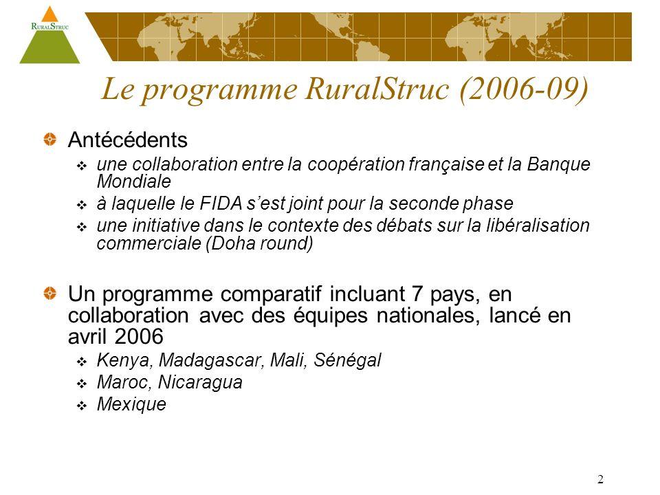 2 Le programme RuralStruc (2006-09) Antécédents une collaboration entre la coopération française et la Banque Mondiale à laquelle le FIDA sest joint pour la seconde phase une initiative dans le contexte des débats sur la libéralisation commerciale (Doha round) Un programme comparatif incluant 7 pays, en collaboration avec des équipes nationales, lancé en avril 2006 Kenya, Madagascar, Mali, Sénégal Maroc, Nicaragua Mexique