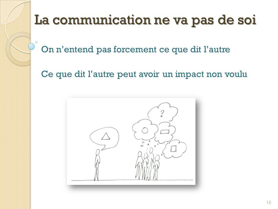 La communication ne va pas de soi La communication ne va pas de soi On nentend pas forcement ce que dit lautre Ce que dit lautre peut avoir un impact non voulu 16