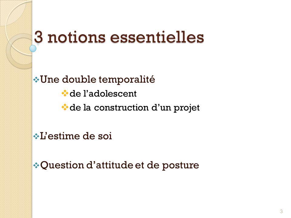 3 notions essentielles Une double temporalité de ladolescent de la construction dun projet Lestime de soi Question dattitude et de posture 3