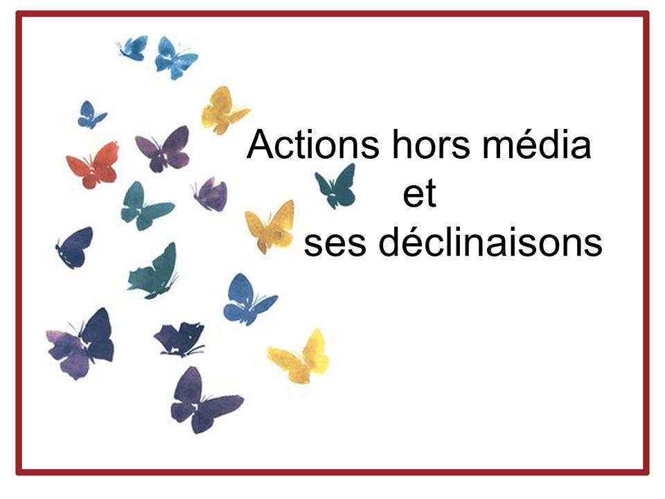 Actions hors média et ses déclinaisons
