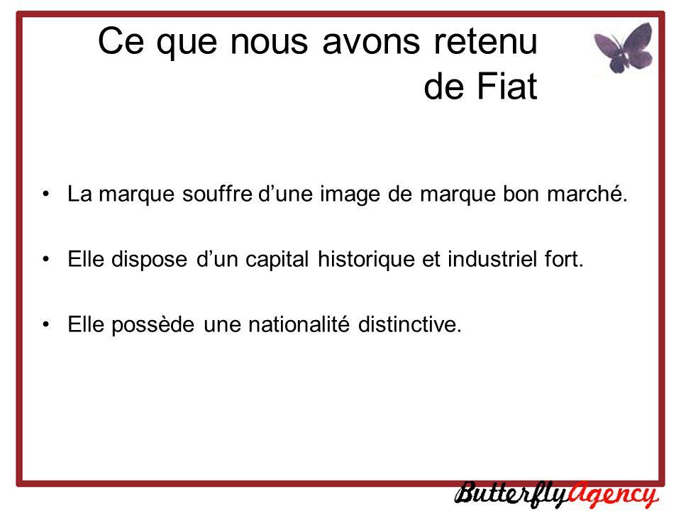 Ce que nous avons retenu de Fiat La marque souffre dune image de marque bon marché. Elle dispose dun capital historique et industriel fort. Elle possè