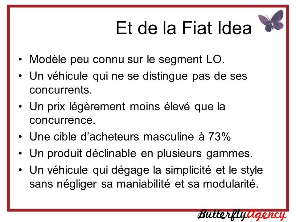 Et de la Fiat Idea Modèle peu connu sur le segment LO. Un véhicule qui ne se distingue pas de ses concurrents. Un prix légèrement moins élevé que la c