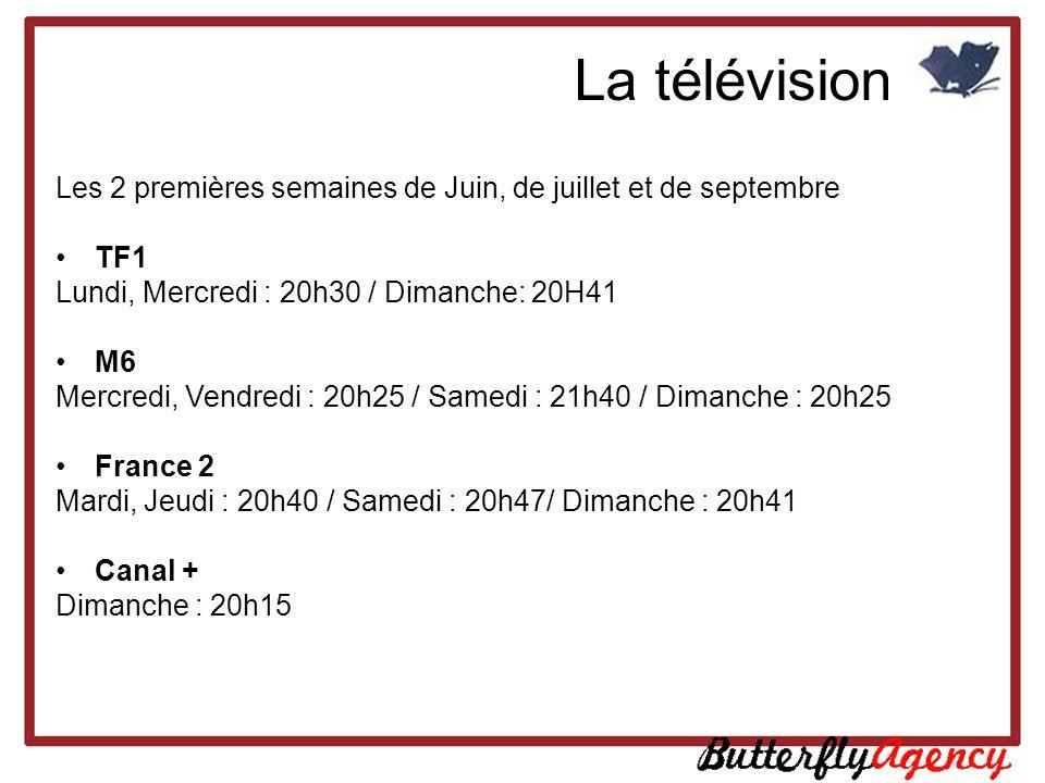 Les 2 premières semaines de Juin, de juillet et de septembre TF1 Lundi, Mercredi : 20h30 / Dimanche: 20H41 M6 Mercredi, Vendredi : 20h25 / Samedi : 21