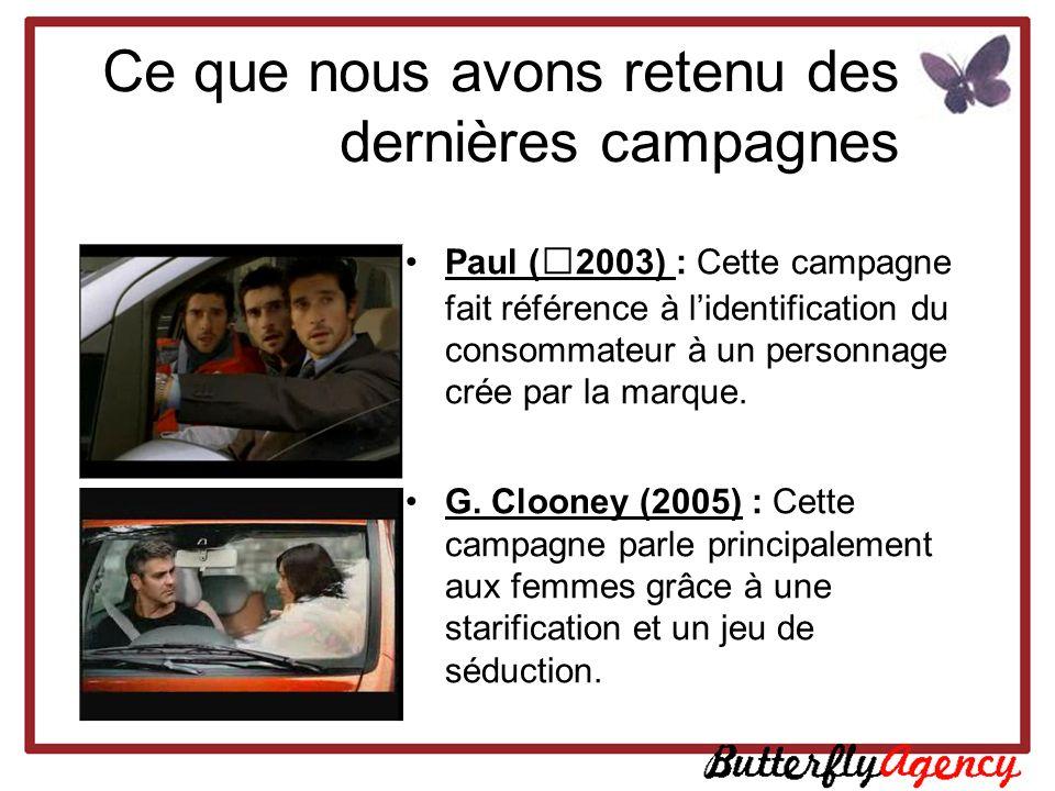 Ce que nous avons retenu des dernières campagnes Paul (2003) : Cette campagne fait référence à lidentification du consommateur à un personnage crée pa