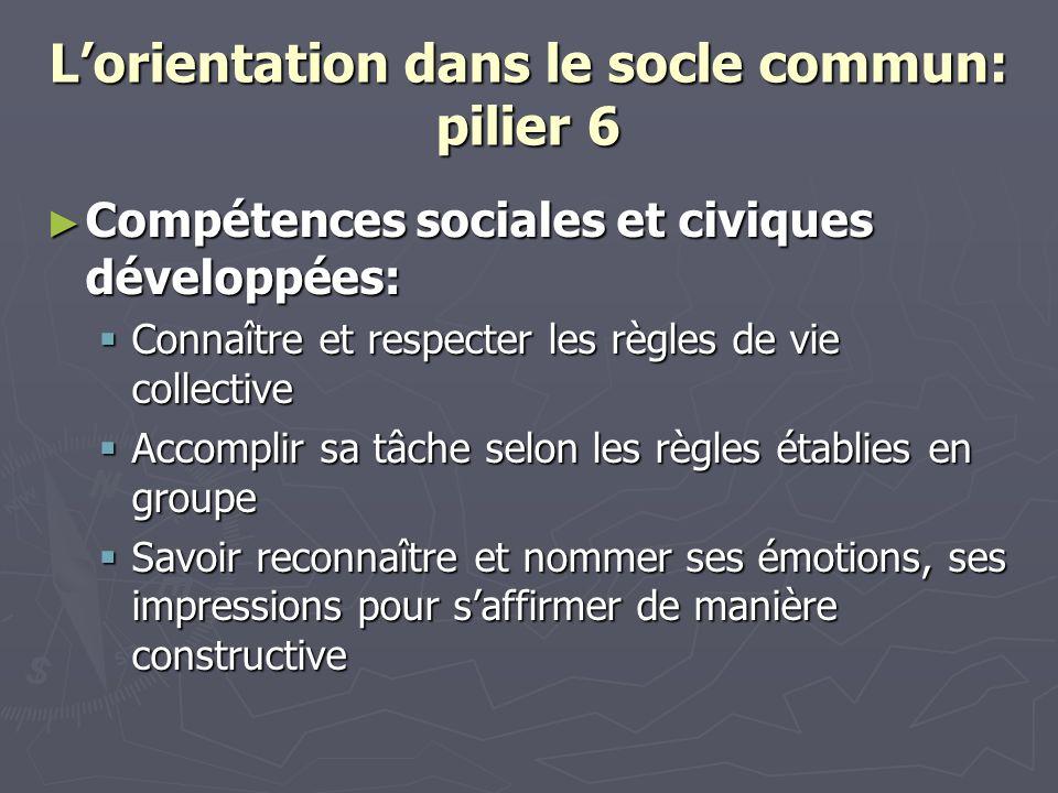 Lorientation dans le socle commun: pilier 6 Compétences sociales et civiques développées: Compétences sociales et civiques développées: Connaître et r