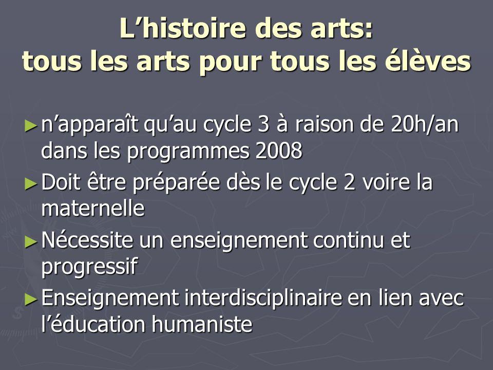 Lhistoire des arts: tous les arts pour tous les élèves napparaît quau cycle 3 à raison de 20h/an dans les programmes 2008 napparaît quau cycle 3 à rai