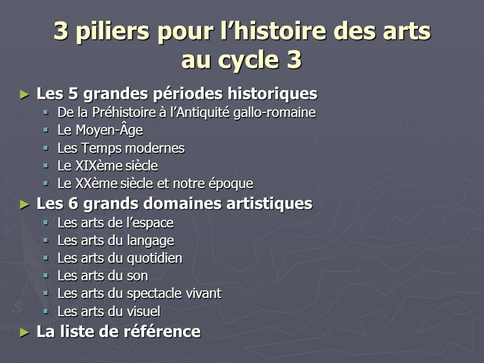 3 piliers pour lhistoire des arts au cycle 3 Les 5 grandes périodes historiques Les 5 grandes périodes historiques De la Préhistoire à lAntiquité gall