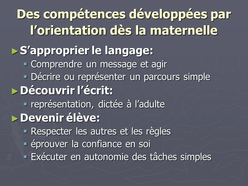 Des compétences développées par lorientation dès la maternelle Sapproprier le langage: Sapproprier le langage: Comprendre un message et agir Comprendr