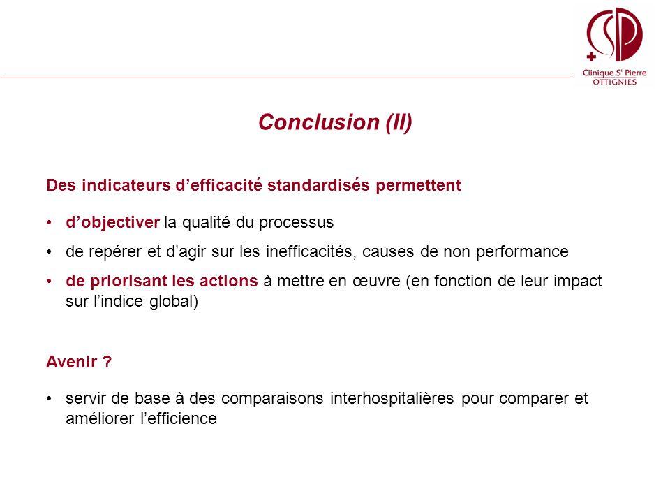 Conclusion (II) Des indicateurs defficacité standardisés permettent dobjectiver la qualité du processus de repérer et dagir sur les inefficacités, causes de non performance de priorisant les actions à mettre en œuvre (en fonction de leur impact sur lindice global) Avenir .