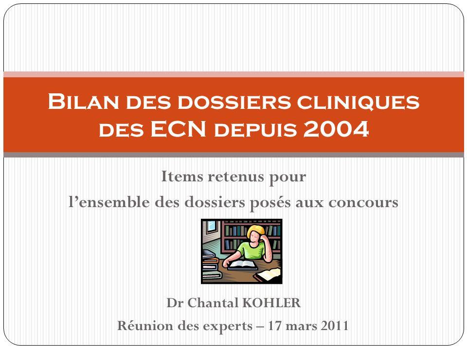 Items retenus pour lensemble des dossiers posés aux concours Dr Chantal KOHLER Réunion des experts – 17 mars 2011 Bilan des dossiers cliniques des ECN