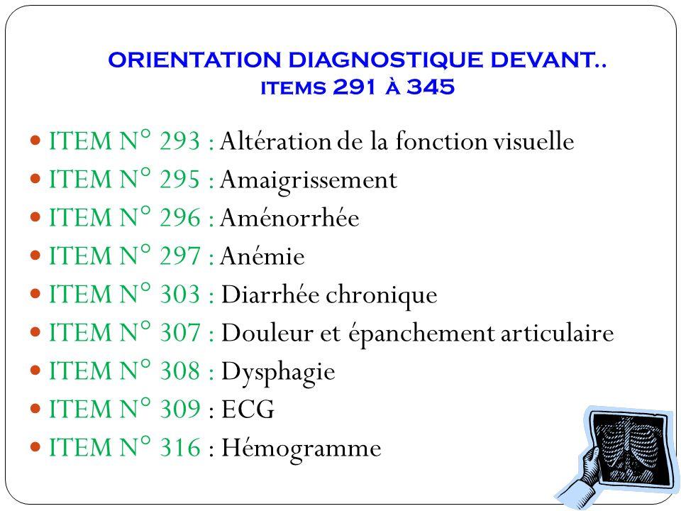ORIENTATION DIAGNOSTIQUE DEVANT.. items 291 à 345 ITEM N° 293 : Altération de la fonction visuelle ITEM N° 295 : Amaigrissement ITEM N° 296 : Aménorrh