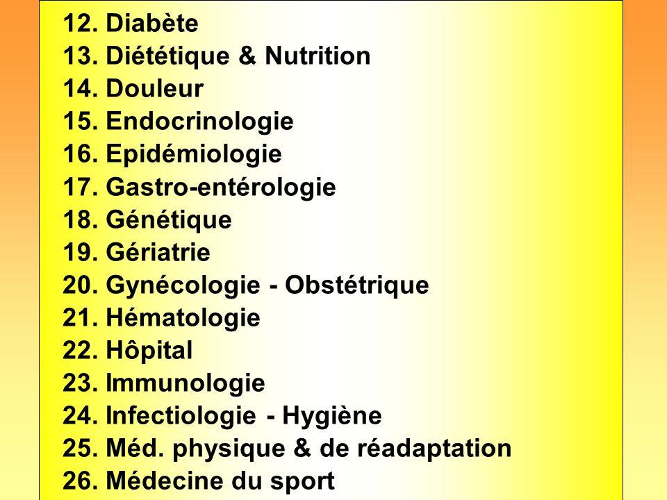 12. Diabète 13. Diététique & Nutrition 14. Douleur 15. Endocrinologie 16. Epidémiologie 17. Gastro-entérologie 18. Génétique 19. Gériatrie 20. Gynécol
