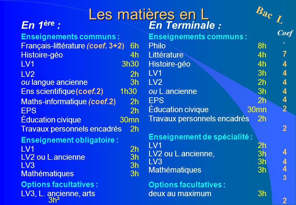 Les matières en L En 1 ère : Enseignements communs : Français-littérature (coef. 3+2)6h Histoire-géo4h LV1 3h30 LV22h ou langue ancienne3h Ens scienti