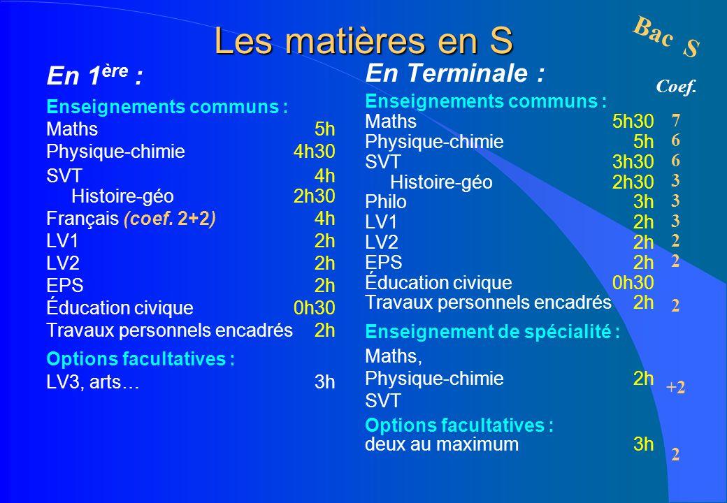 Les matières en S En 1 ère : Enseignements communs : Maths5h Physique-chimie 4h30 SVT4h Histoire-géo 2h30 Français (coef. 2+2)4h LV12h LV22h EPS2h Édu