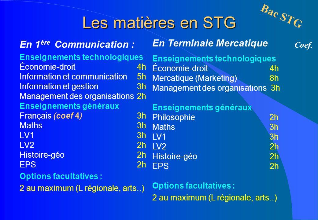 Les matières en STG En 1 ère Communication : Enseignements technologiques Économie-droit4h Information et communication5h Information et gestion 3h Ma