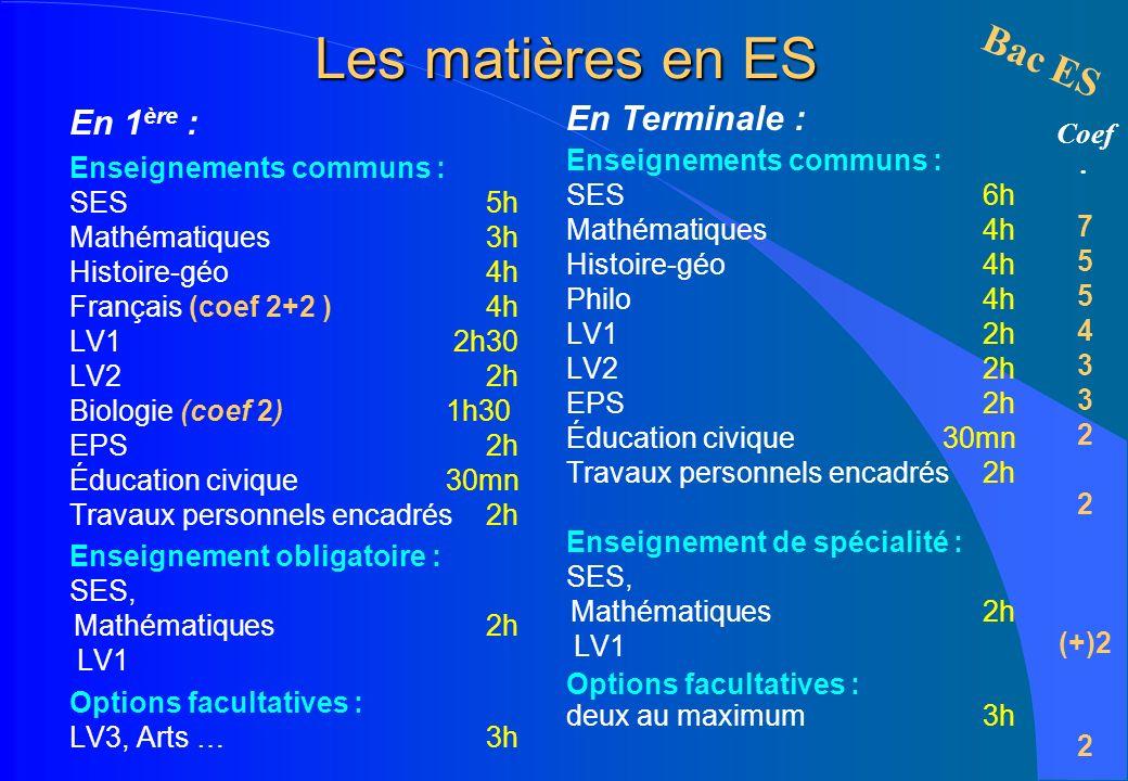 Les matières en ES En 1 ère : Enseignements communs : SES5h Mathématiques3h Histoire-géo4h Français (coef 2+2 )4h LV1 2h30 LV22h Biologie (coef 2) 1h3