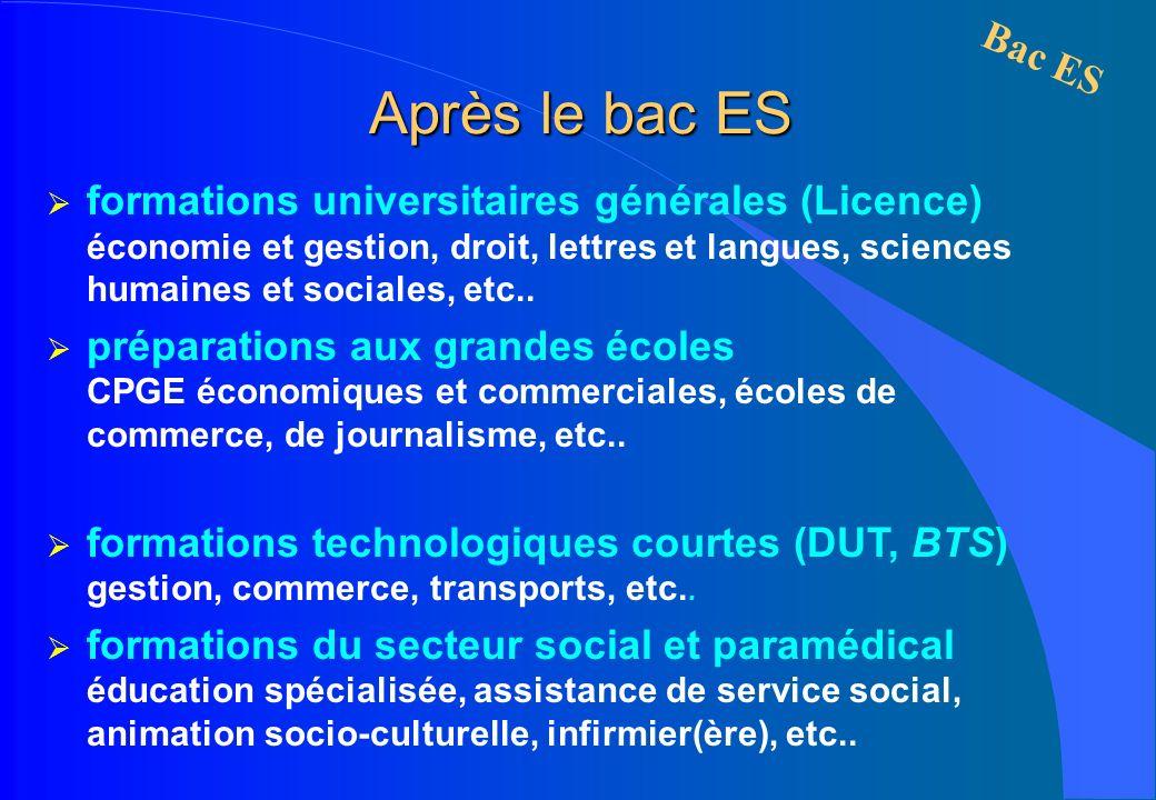 Après le bac ES formations universitaires générales (Licence) économie et gestion, droit, lettres et langues, sciences humaines et sociales, etc.. pré