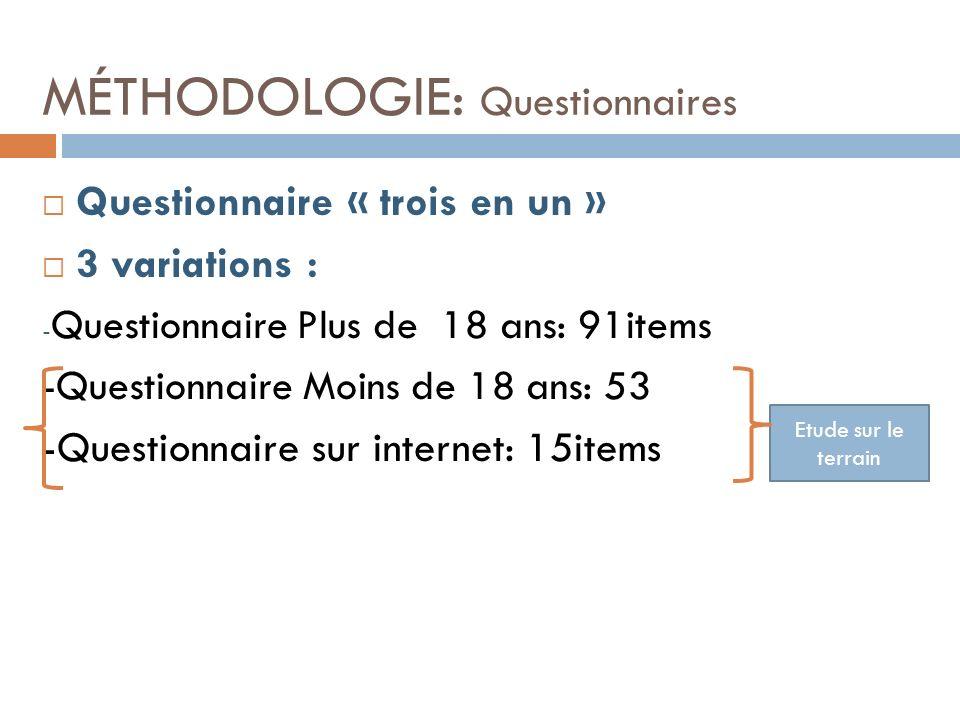 MÉTHODOLOGIE: Questionnaires Questionnaire « trois en un » 3 variations : - Questionnaire Plus de 18 ans: 91items -Questionnaire Moins de 18 ans: 53 -