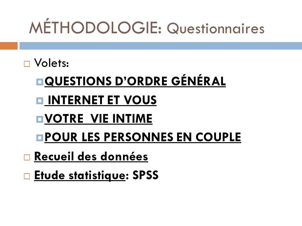 MÉTHODOLOGIE: Questionnaires Volets: QUESTIONS DORDRE GÉNÉRAL INTERNET ET VOUS VOTRE VIE INTIME POUR LES PERSONNES EN COUPLE Recueil des données Etude