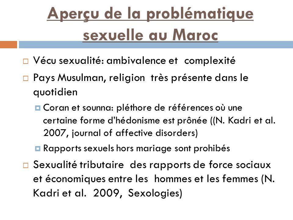 Aperçu de la problématique sexuelle au Maroc Vécu sexualité: ambivalence et complexité Pays Musulman, religion très présente dans le quotidien Coran e