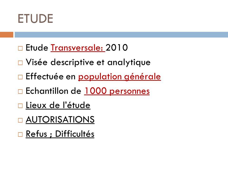 ETUDE Etude Transversale: 2010 Visée descriptive et analytique Effectuée en population générale Echantillon de 1000 personnes Lieux de létude AUTORISA