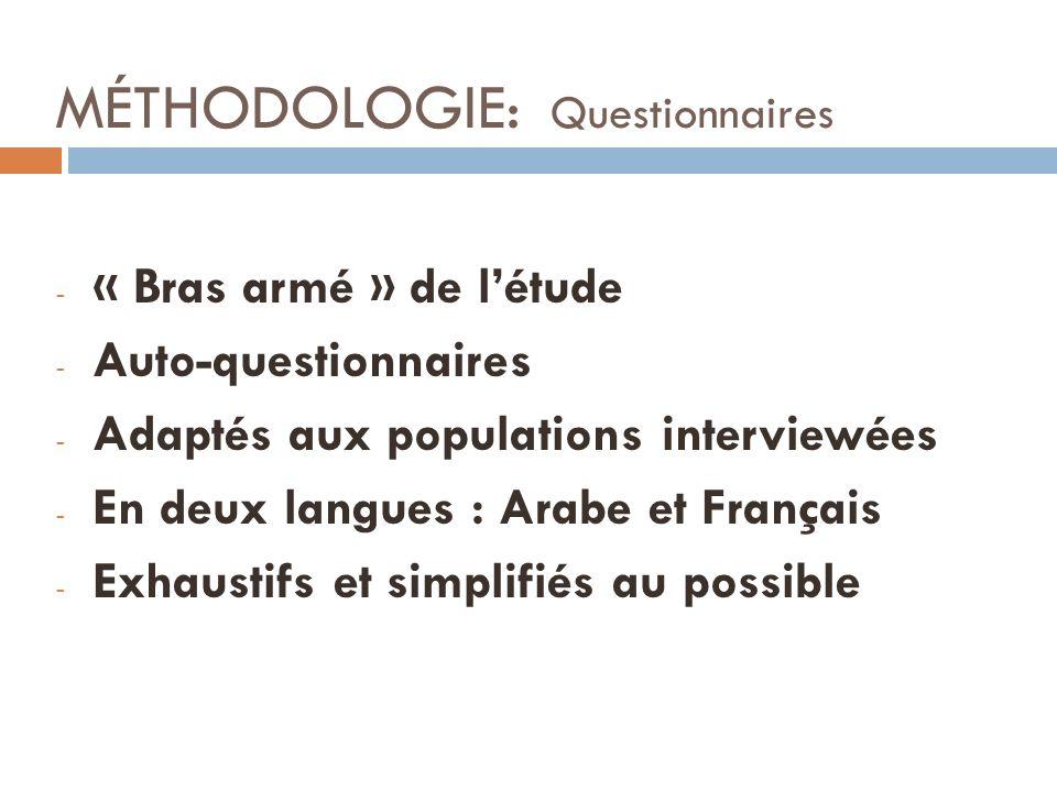 MÉTHODOLOGIE: Questionnaires - « Bras armé » de létude - Auto-questionnaires - Adaptés aux populations interviewées - En deux langues : Arabe et Franç